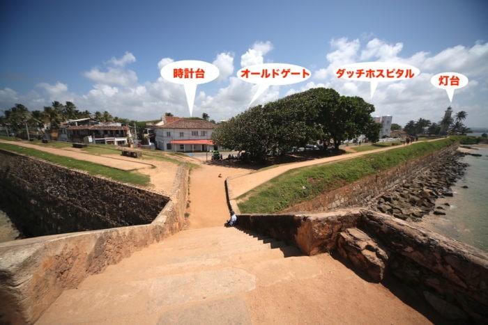 ゴールの城砦