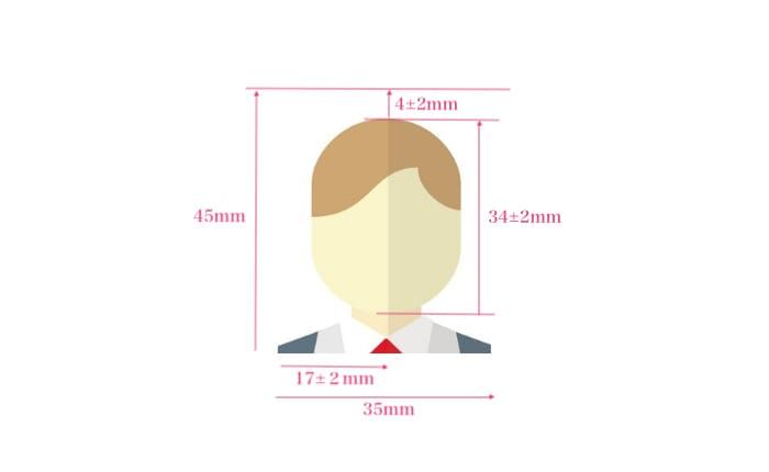 パスポート写真のサイズの画像